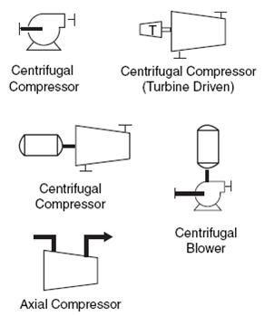 Centrifugal Compressor Symbols