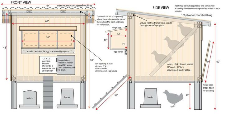 Free chicken coop plans purina woodworking projects plans for Hen house design plans