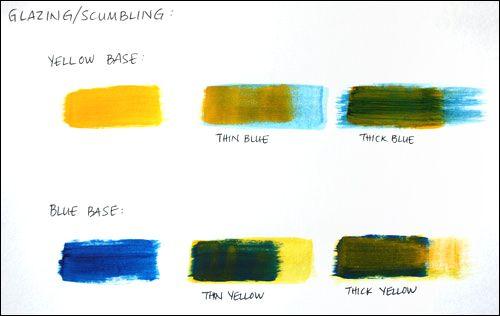 Oil Paint Glaze Color Mix