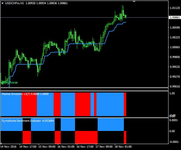 Xo forex system