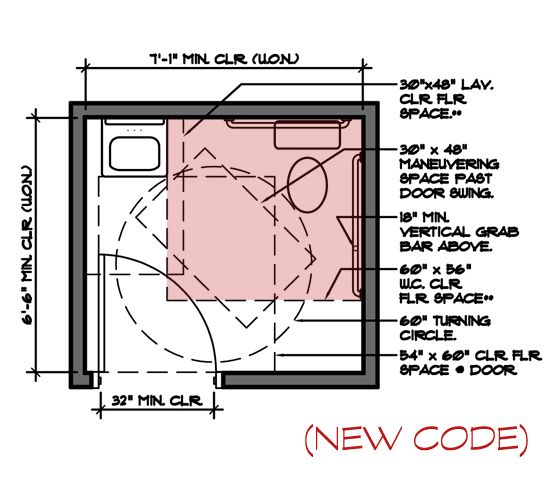 newcode1 jpg  557 477   Restroom SizeRestroom. 17 Best images about diagrams   ADA on Pinterest   Toilet room
