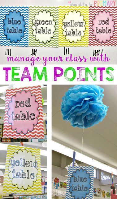 Proud to be Primary: How to manage your class by setting up a team point system, including FREE table signs!