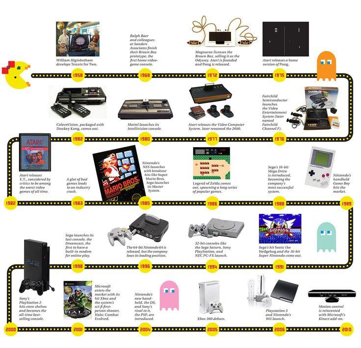 xbox console timeline - photo #19
