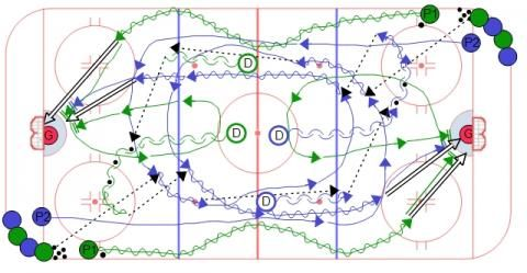 Horseshoe Re-Group Drill