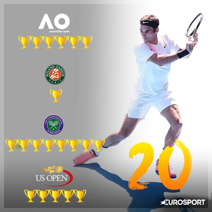 "Eurosport.fr on Twitter: ""20 Grand slam tournaments: Roger Federer reinforced his status of more great history tennis player... """