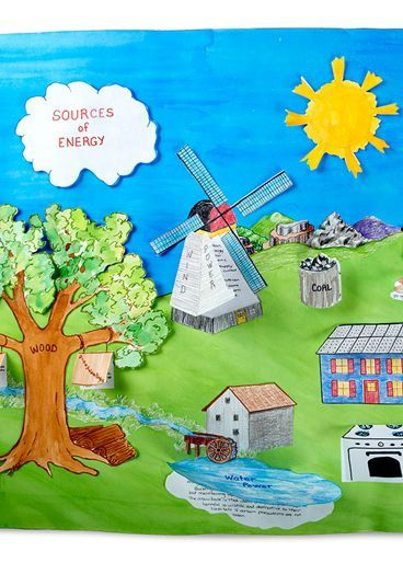 project on natural resources pdf