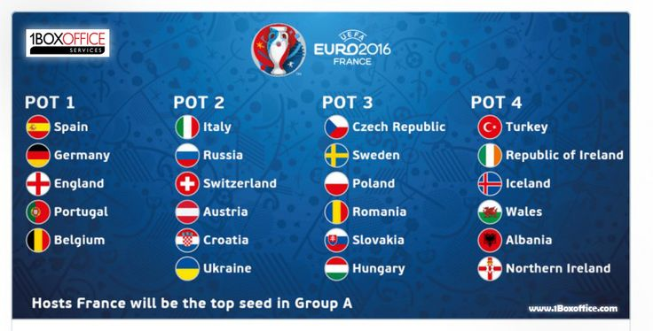 """العالم يترقب سحب قرعة """"يورو 2016""""! ستتوفر التذاكر قريباً على موقع وان بوكس أوفس www.1Boxoffice.com #Euro2016 World waiting for historic Euro 2016 draw Today...Tickets Available soon on 1BOXOFFICE Services"""