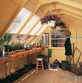 Solar Shed Plans. Greenhouse PlansGreenhouse GardeningGarden ...