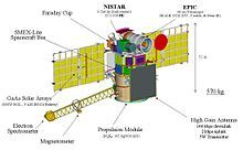 Deep Space Climate Observatory - Wikipedia, the free encyclopedia