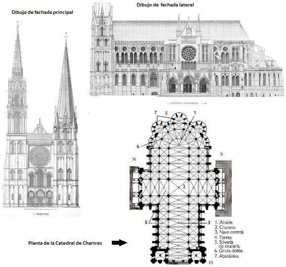 catedrales romanicas de europa - Buscar con Google