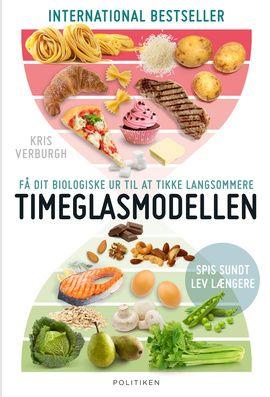 I Timeglasmodellen afliver Kris Verburgh en række myter om diæter og sundhed og dokumenterer, at vi i stedet for diverse slanke- og sundhedskure ganske enkelt skal spise de rette fødevarer og skære ned på andre for at opnå at blive en yngre, sundere og slankere udgave af os selv.