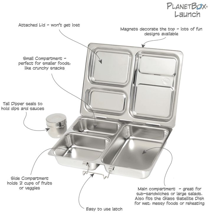 Really want one of these. Would make lunch packing for work so much easier. But they are pricey...