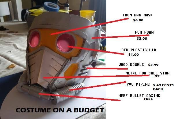 Guardians of the Galaxy Chris Pratt Star-Lord Costume Build (pic heavy)