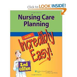 Nursing Care Plans | Free Care Plan Examples for a Registered Nurses (RN) & Students
