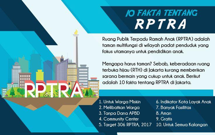 10 fakta tentang RPTRA di Jakarta