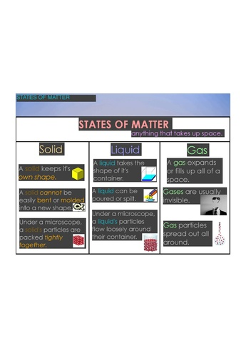 States of Matter Lessons: Physics Science, Science Inb Folding, Science Social Living, Science Soci Study, Science Matter, Classroom Science, Science Social Studies, Favorite Science Education
