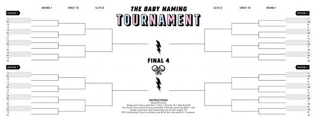 A printable NCAA bracket for naming your baby. Seriously this is the BEST. And the blogger said it totally solved their name problems. Definitely one to print!