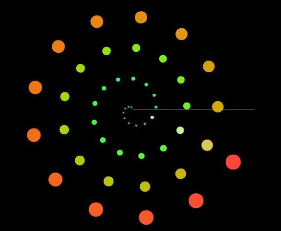 Waanzinnig! Muziek in beeld. Virtueel raken de vormen een snaar waarna ze geluid maken. Tot 20 variaties beschikbaar. Gewoon naar kijken en luisteren.