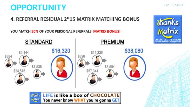 If you want to live a rich,  Through the loving company through the audit matrix Progressive  Thanks Matrix with Arthur  Try to start right now with online ^^   https://www.thanksmatrix.com/SignUp/?r=kjw1970