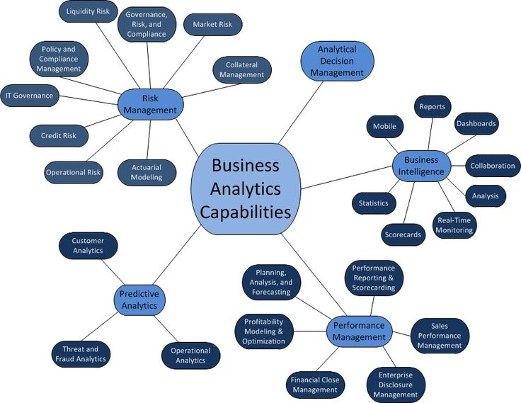 ibm pestel analysis Ibm strategy pestel analysis in macro level five forces analysis in micro level  recommendation conclusion sowt analysis complexity.