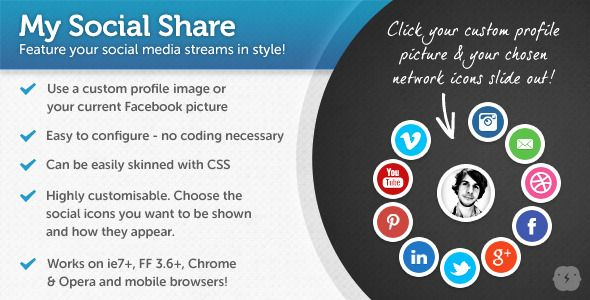 jQuery My Social Share (Social Networks)