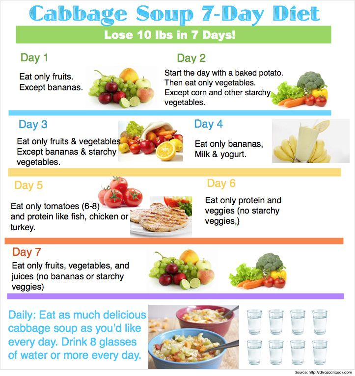 Healthy eating plan for weight loss australia time could