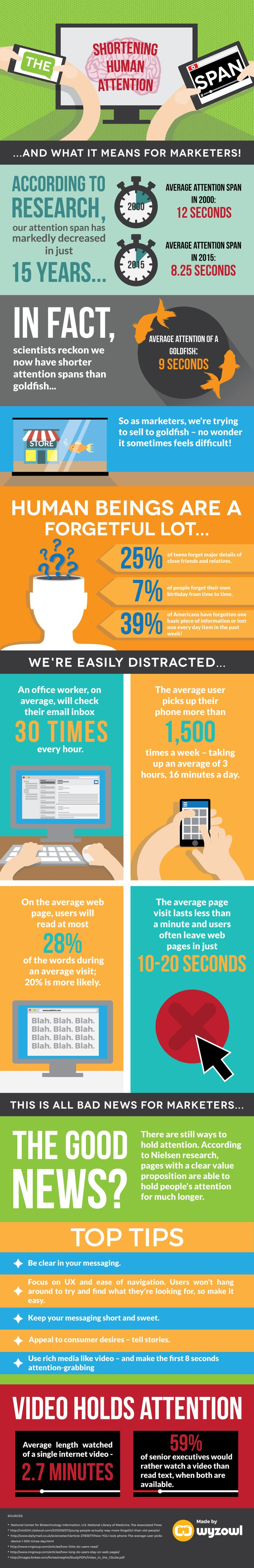 Infographic: People Have Smaller Attention Spans Than Goldfish (Marketing Tips For Overcoming This)