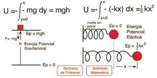 Resultado de imagen para formula de la energia potencial gravitacional