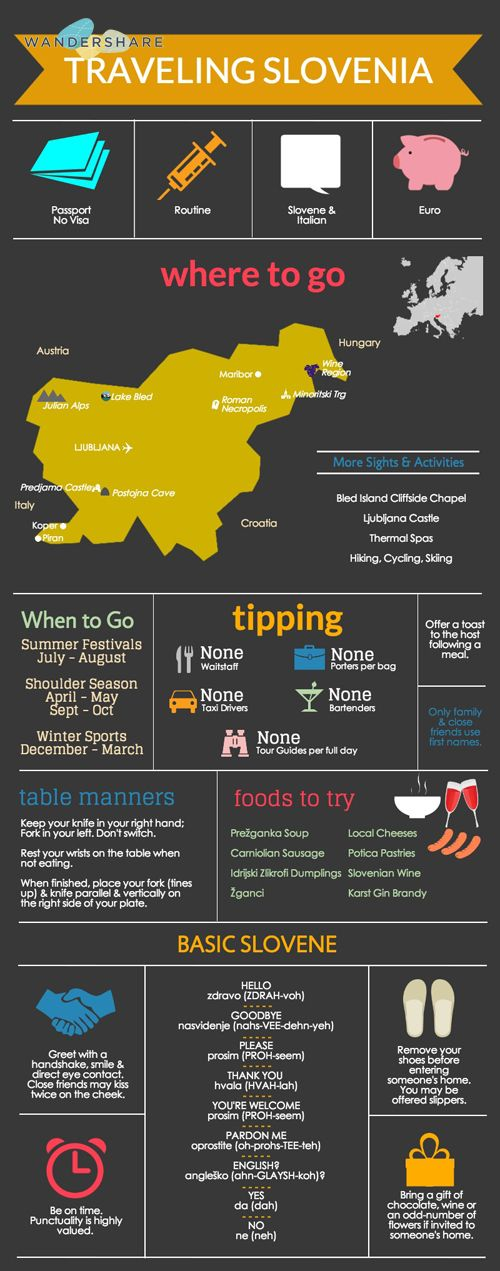 Slovenia Travel Cheat Sheet; Sign up at www.wandershare.com for high-res images. Republic of Slovenia | Republika Slovenija