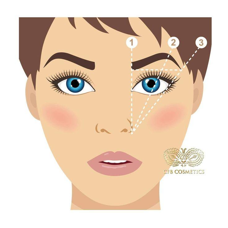 BrowComPass Augenbrauen Eyebrows Threading Fadentechnik