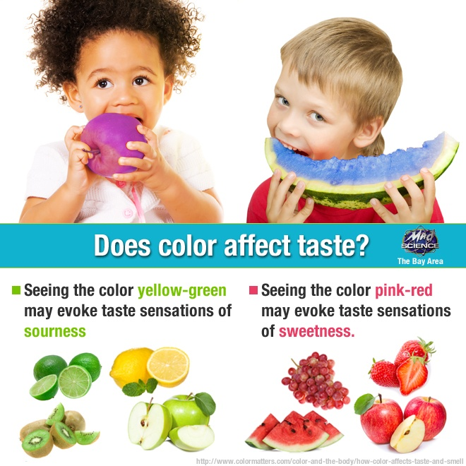 Does Color affect taste ? #Science #Food - Bay Area  Yellow-Green= Sour ?  Pink-Red = Sweet ?