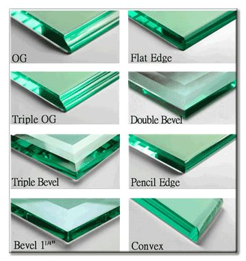 Nice Custom Glass Table Tops, All Edge Styles