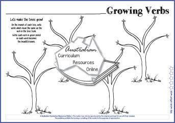 ACELA1452-Growing Verbs