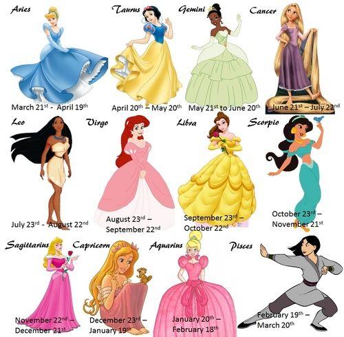 Disney Princess's and their Actress's - Disney Princess Photo (19039954) - Fanpop fanclubs