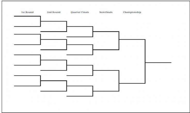 game brackets templates - 1000 images about design your own dry erase boards on