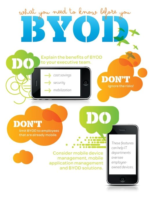Bring Your Own Device (BYOD) is all about using your own smartphone, laptop or tablet at work. It's providing another boost to the IT security jobs market.