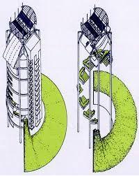 Menara Mesiniaga Tower - Google Search