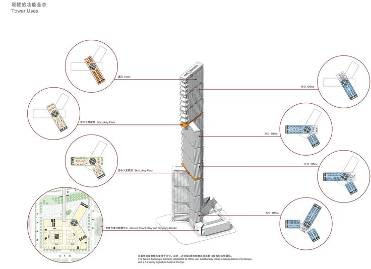 PLP Unveils Pearl River Delta's Tallest Building as Part of New Masterplan,Tower Use Diagram. Image Courtesy of PLP Architecture