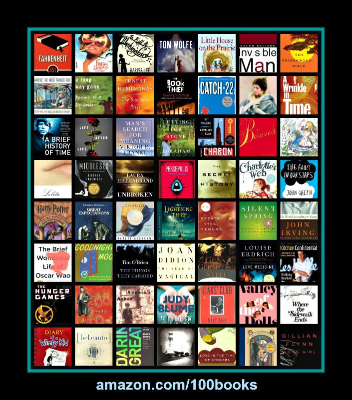 100 Books to Read in a Lifetime -- a bucket list of books to create a well-read life, from the Amazon Book Editors., http://www.amazon.com/b/?_encoding=UTF8&camp=1789&creative=390957&linkCode=ur2&node=8192263011&tag=samulr-20