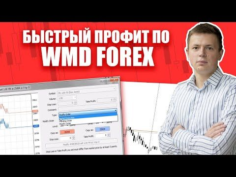 Price Action Trading – Learn to Trade Forex using Price Action