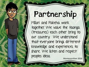 Treaty of Waitangi Principles posters