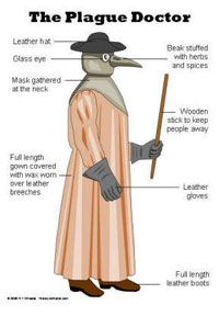 This is what a doctor dressed like to protect himself from the plague.