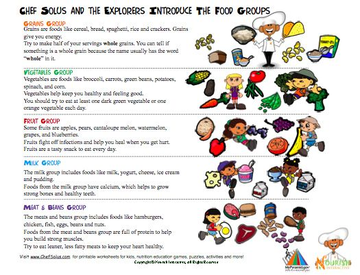 Food Groups for Kids- Learning About Food Groups by nutrition education, via Flickr