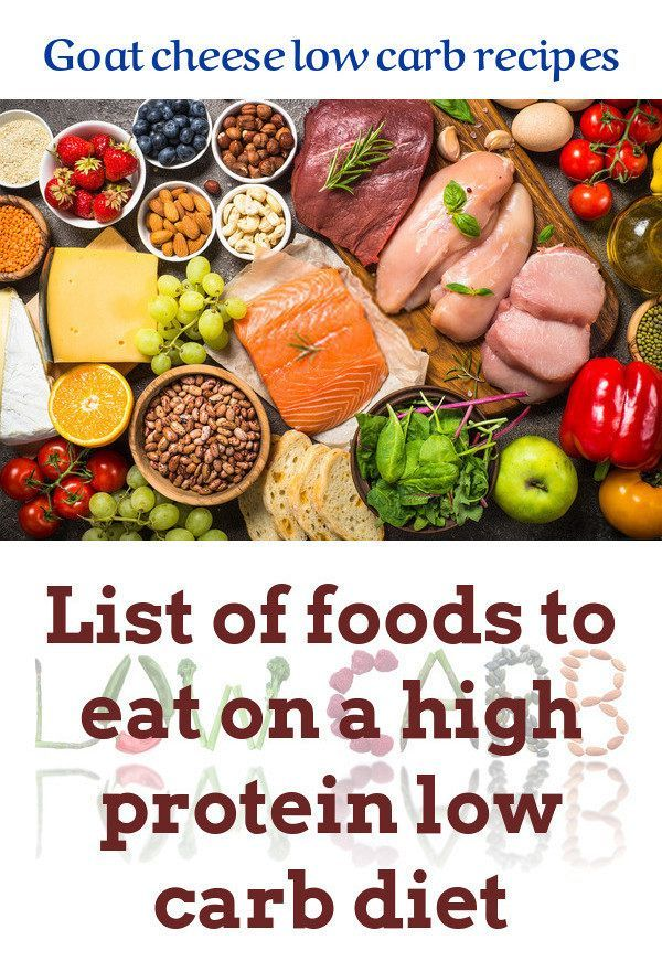 high protein high fat diet for cutting