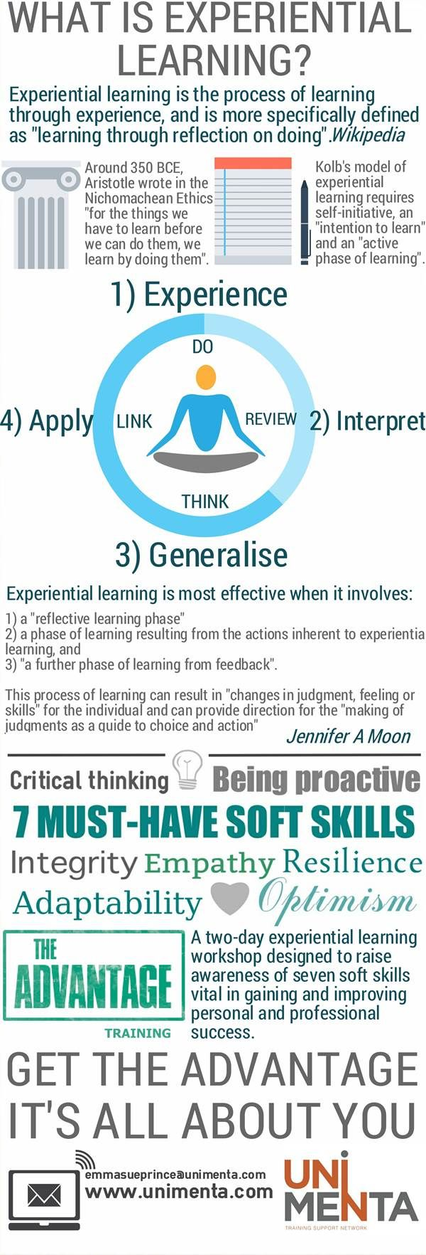 interviewing kolb model David kolb's learning styles model, and more free online materials for organizational and personal development, and free business training tools, tips and guides.