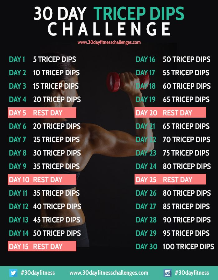 30 Day Tricep Dips Challenge Workout - 30 Day Fitness Challenges