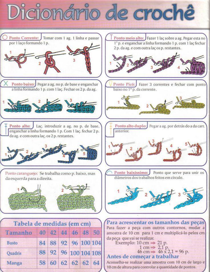 Pontos básicos do crochê