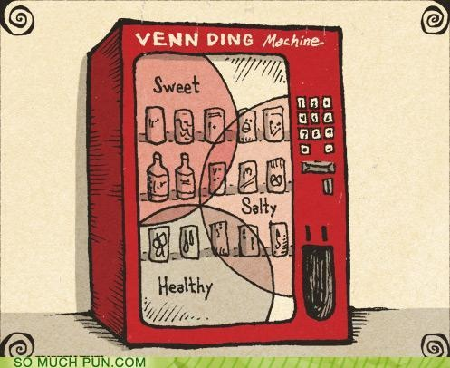 Venn ding machine haha.: Marketing Funny, Funny Things, Ding Machine, Venn D Machine, Vennd Machine, Venn Ding, Marketing Humor, Funny Shpit, Friend Chart