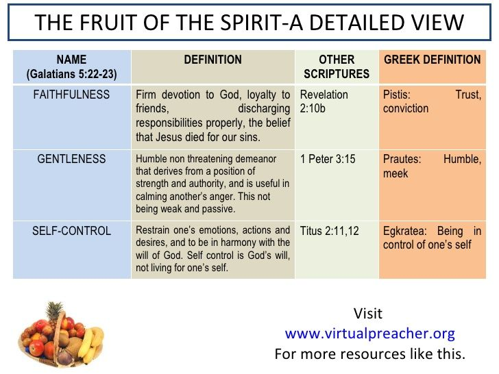 Gifts Of The Spirit Definitions THE FRUIT OF THE SPIRIT A