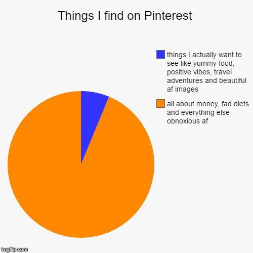 25 best ideas about chart maker on pinterest line graph